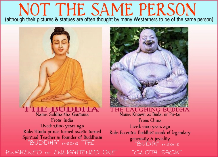 Know That The Jolly Fat Statue We See At Chinese Restaurants Is Not Buddha And Thats What I Think About Religious Literacy For Time Being